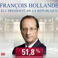 Hollande president