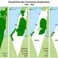 colonisation rampante de la Palestine