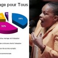 Les sondages du Mariage pour Tous, ou la grande manipulation mise à jour