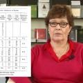 Marion Sigaut évoque le rapport Kinsey, la révolution sexuelle et la pédophilie (18 février 2014)