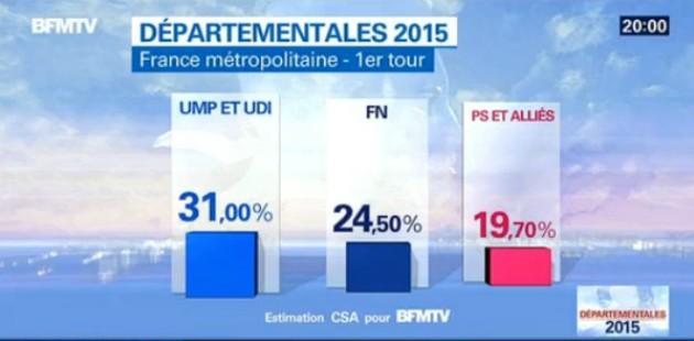 Départementales 2015 sur BFMTV